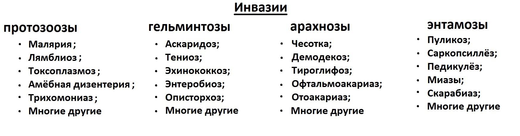invazii_v_medicine